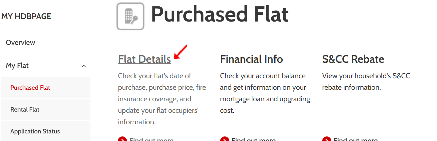 Click on Flat Details