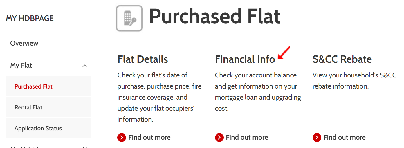 Click on Financial Info